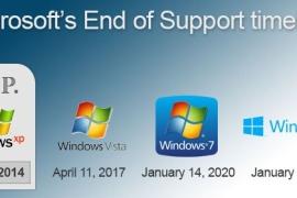 Windows palaikymo trukmės duomenų lentelė